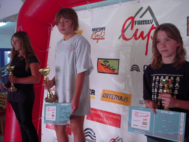 family-cup-2009-89